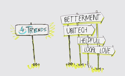 CO-OP THINK 4 Major Trends